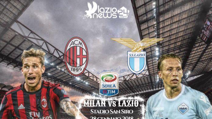 Milan-Lazio diretta live
