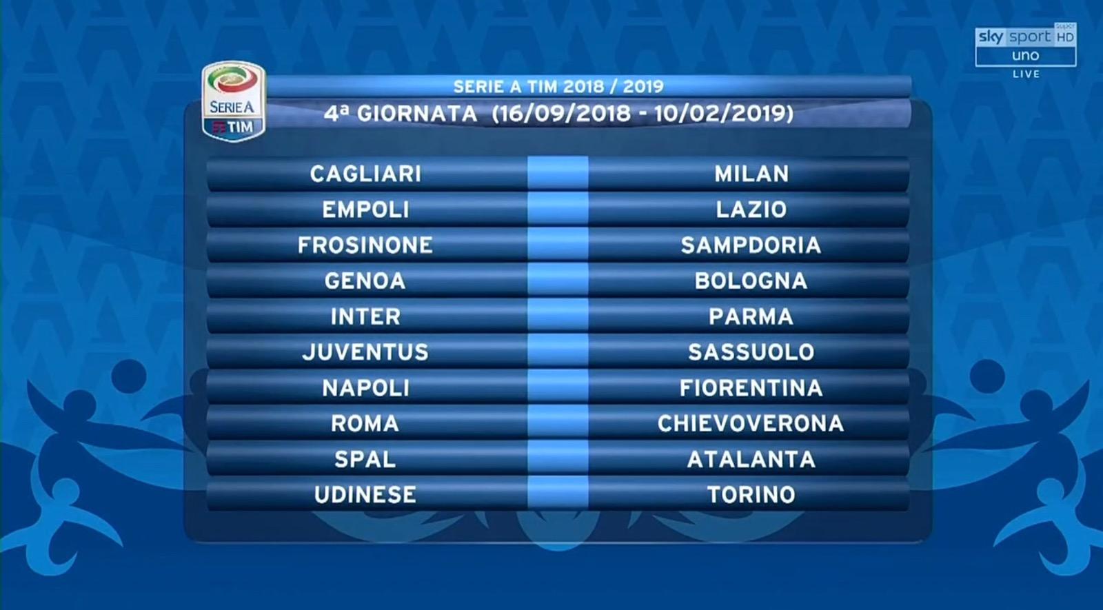 Calendario Serie A Tim 2019.Sorteggio Calendario Serie A 2018 2019 Lazio Napoli All